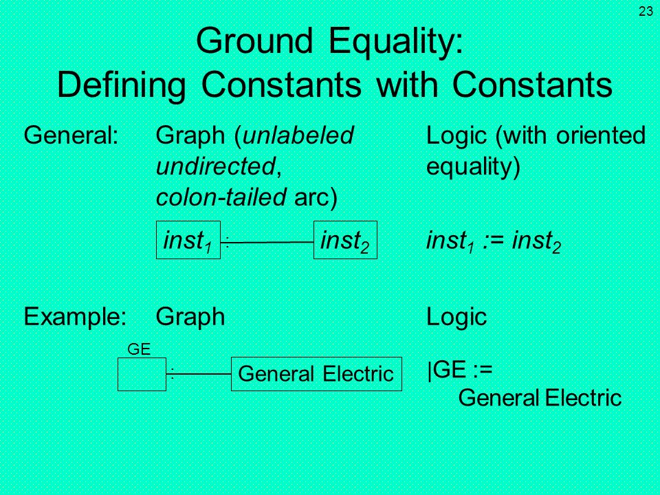 Ground Equality: Defining Constants with Constants