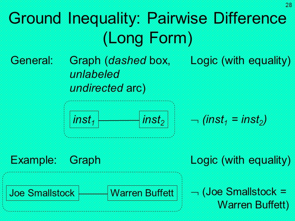 Ground Inequality: Pairwise Difference (Long Form)
