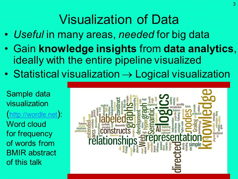 Visualization of Data Useful in many areas, needed for big data