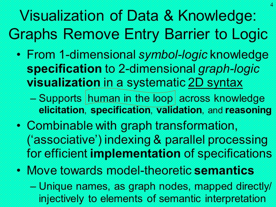 Visualization of Data & Knowledge: Graphs Remove Entry Barrier to Logic