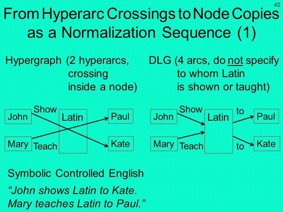 From Hyperarc Crossings to Node Copies as a Normalization Sequence (1)