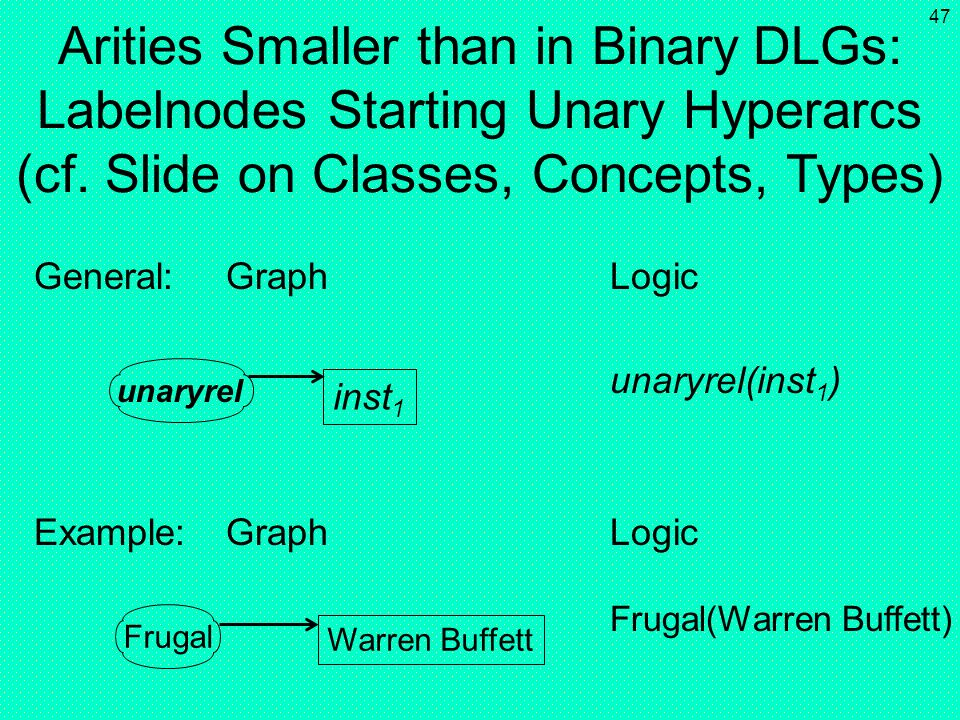(cf. Slide on Classes, Concepts, Types)