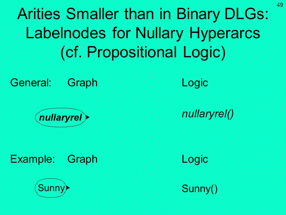 Arities Smaller than in Binary DLGs: Labelnodes for Nullary Hyperarcs (cf. Propositional Logic)