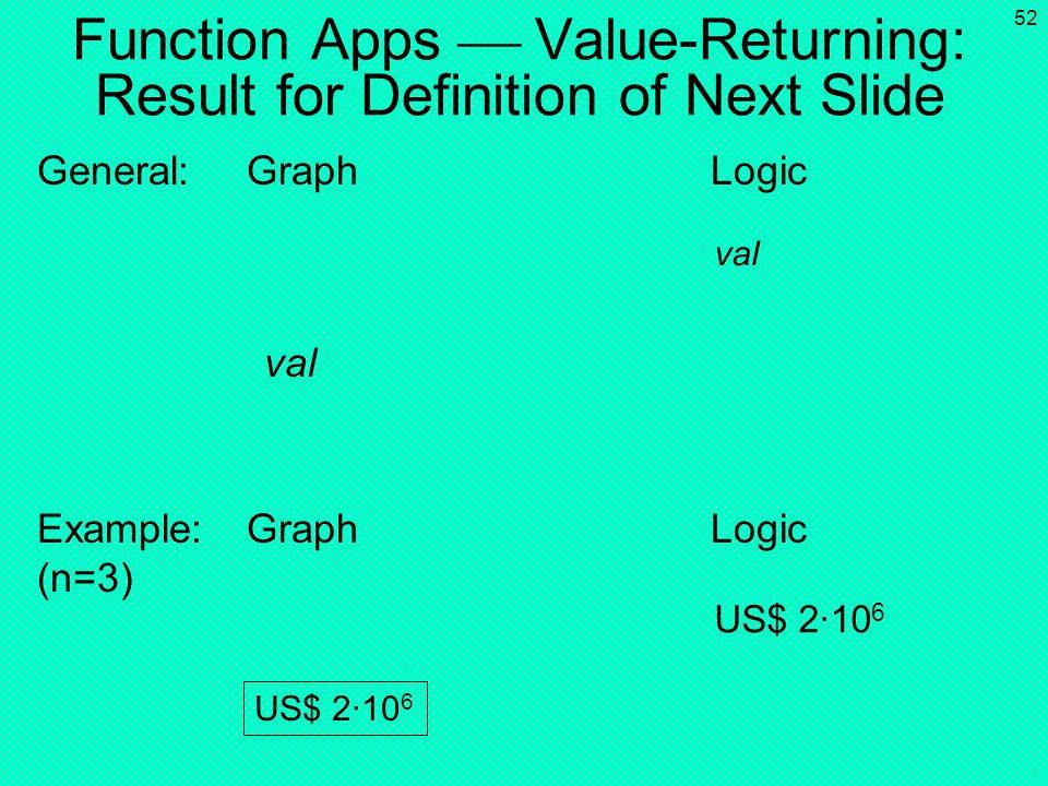 Function Apps  Value-Returning: Result for Definition of Next Slide