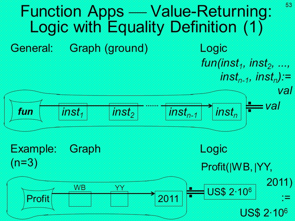 Function Apps  Value-Returning: Logic with Equality Definition (1)