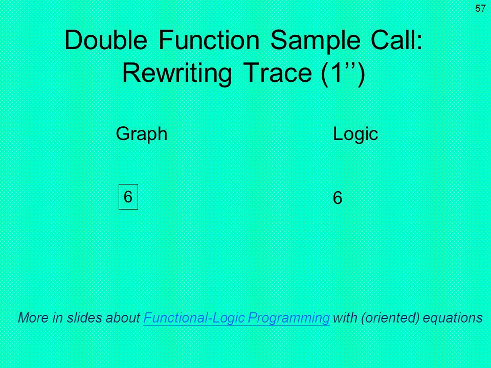 Double Function Sample Call: Rewriting Trace (1'')