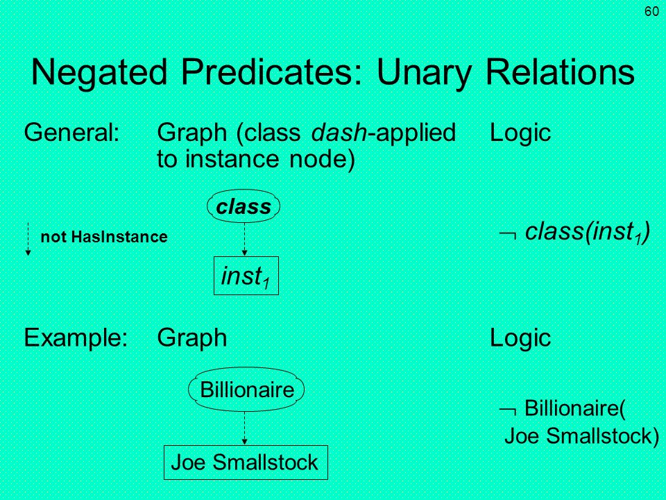 Negated Predicates: Unary Relations
