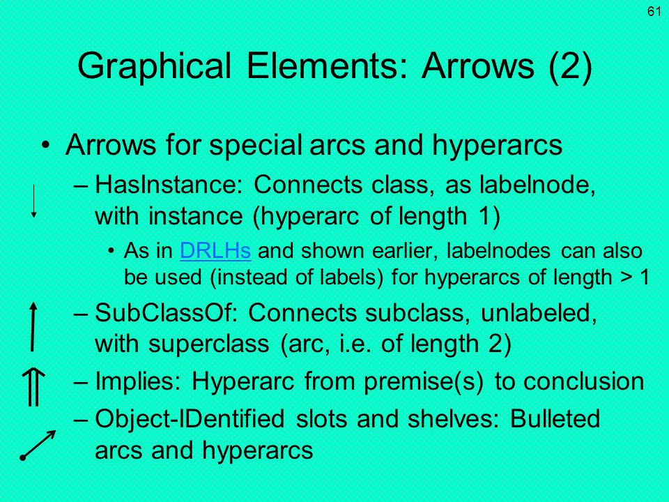Graphical Elements: Arrows (2)
