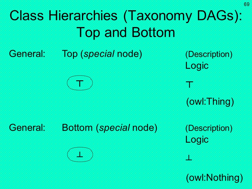 Class Hierarchies (Taxonomy DAGs): Top and Bottom