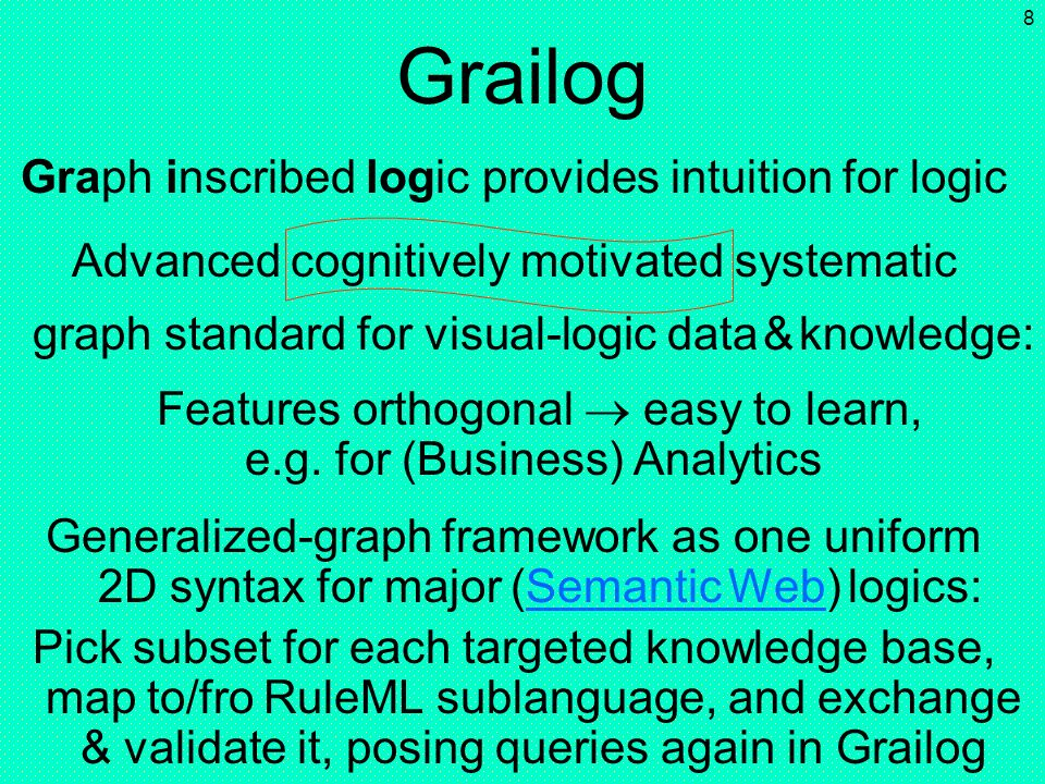 Graph inscribed logic provides intuition for logic