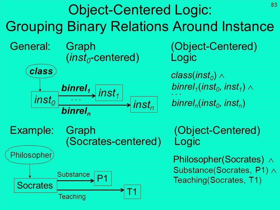 Object-Centered Logic: Grouping Binary Relations Around Instance