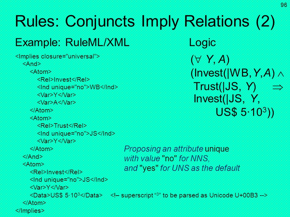 Rules: Conjuncts Imply Relations (2)