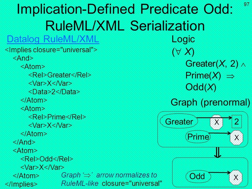 Implication-Defined Predicate Odd: RuleML/XML Serialization