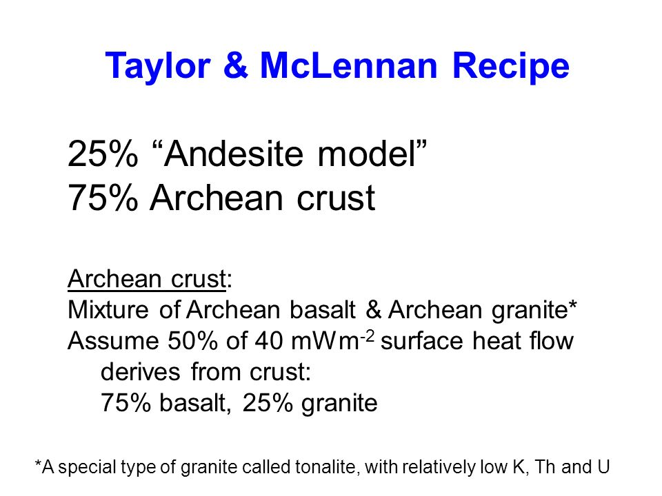 Taylor & McLennan Recipe