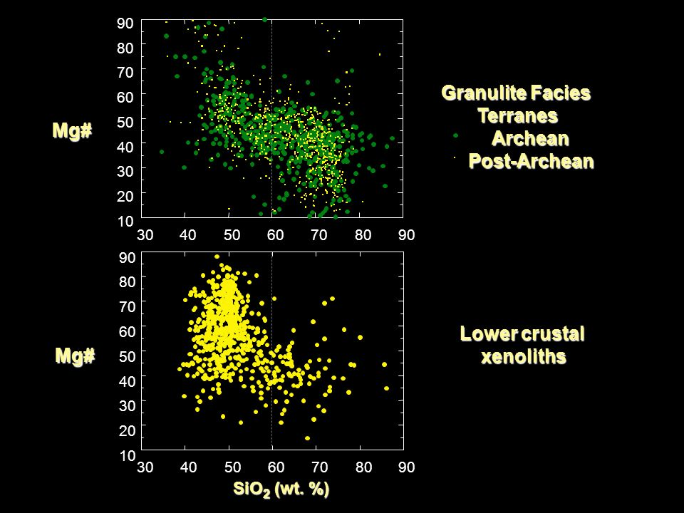 Granulite Facies Terranes Archean Post-Archean Lower crustal xenoliths