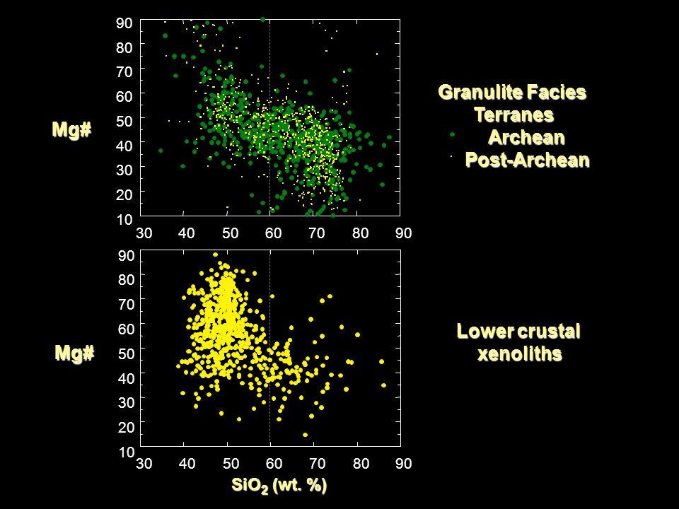 Granulite Facies Terranes Archean Post-Archean Lower crustal xenoliths