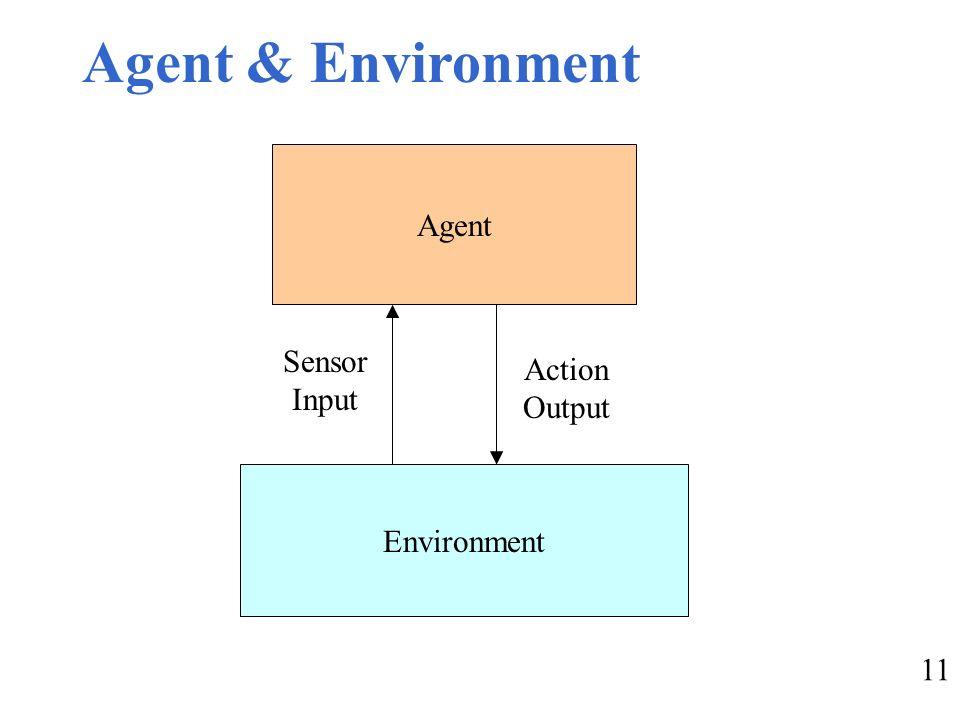 Agent & Environment Agent Sensor Input Action Output Environment 11