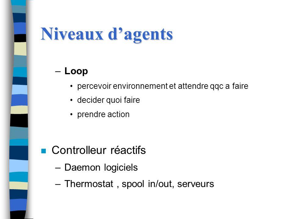 Niveaux d'agents Controlleur réactifs Loop Daemon logiciels