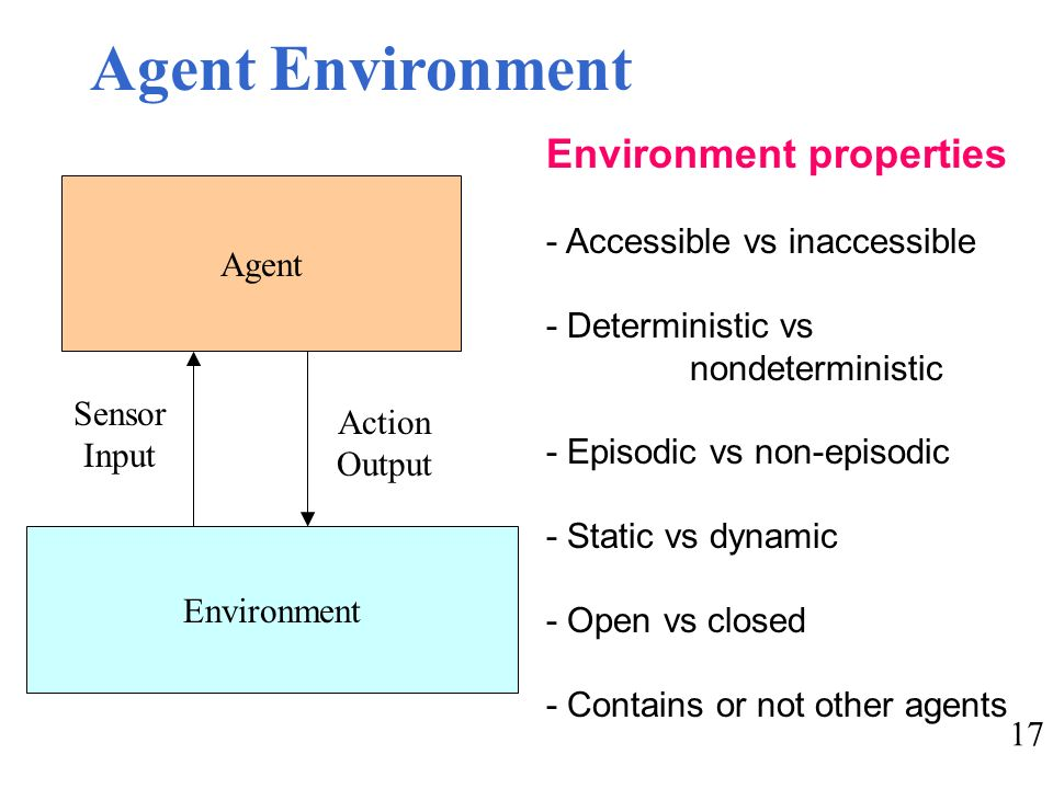 Agent Environment Environment properties - Accessible vs inaccessible