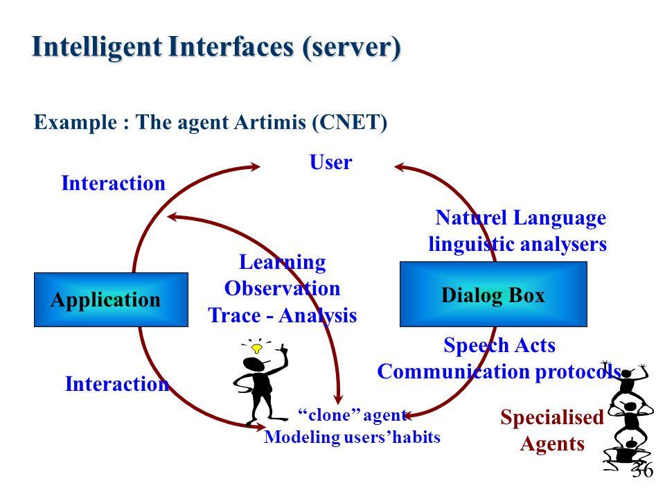 Intelligent Interfaces (server)
