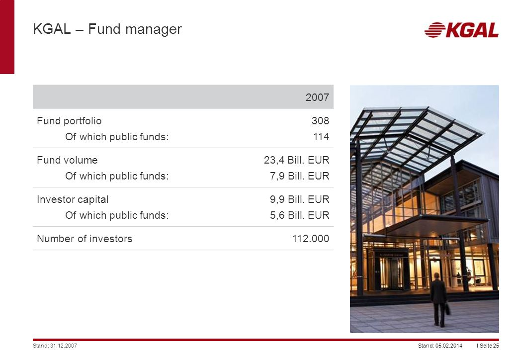 KGAL – Fund manager 2007 Fund portfolio Of which public funds: 308 114