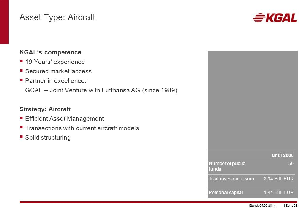 Asset Type: Aircraft KGAL's competence 19 Years' experience
