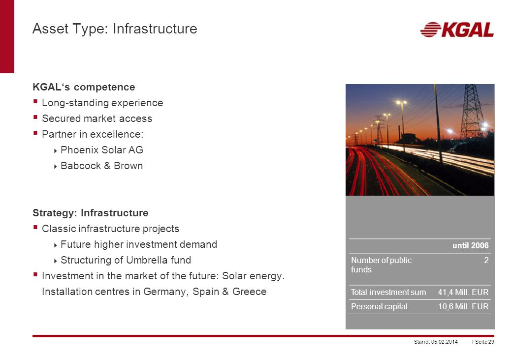 Asset Type: Infrastructure