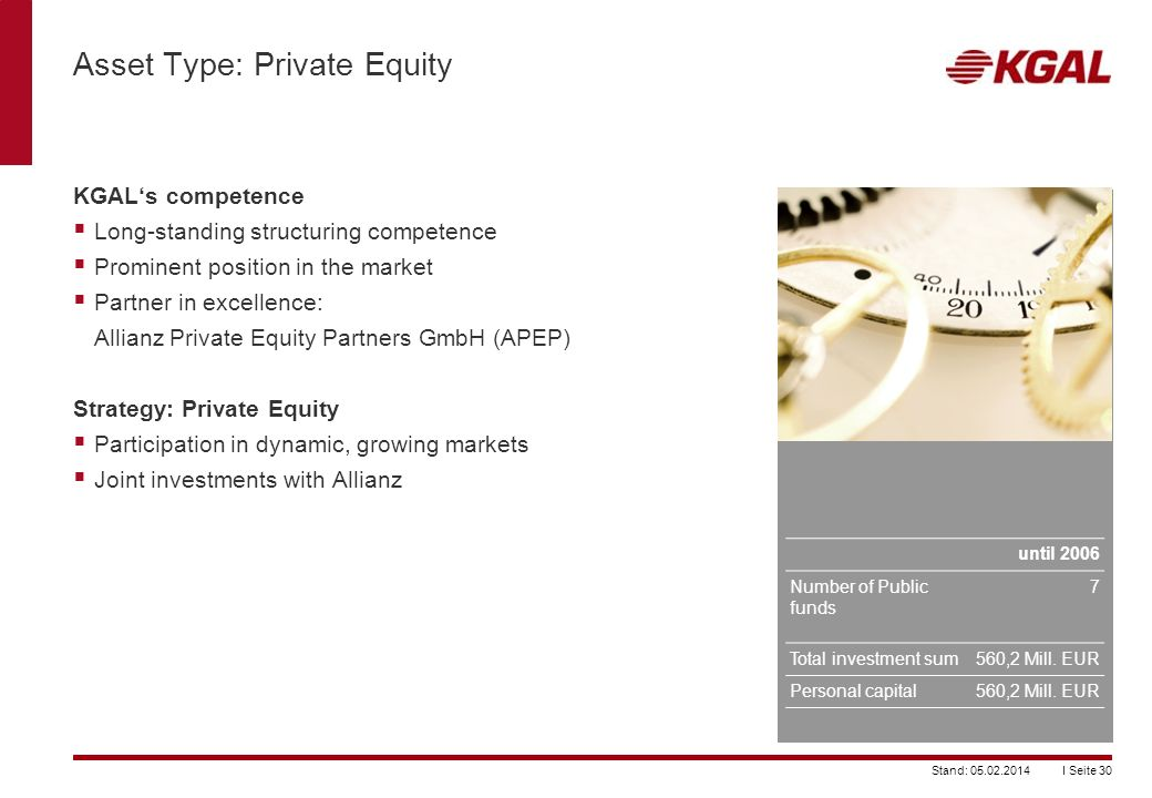 Asset Type: Private Equity