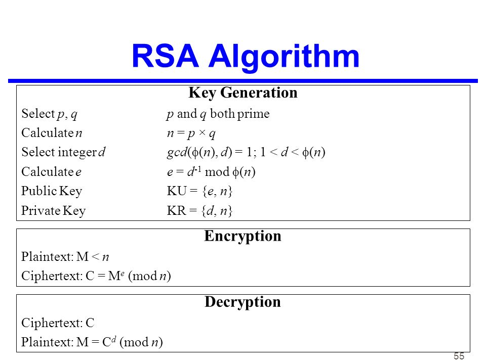 an encryption and decryption algorithm for In this article i am going to explore about the encryption and decryption we will see some of the encryption algorithm with c# example code there are two type of algorithm used for encryption and decryption: symmetric encryption: in this type of encryption, a single key is used for encryption and decryption.