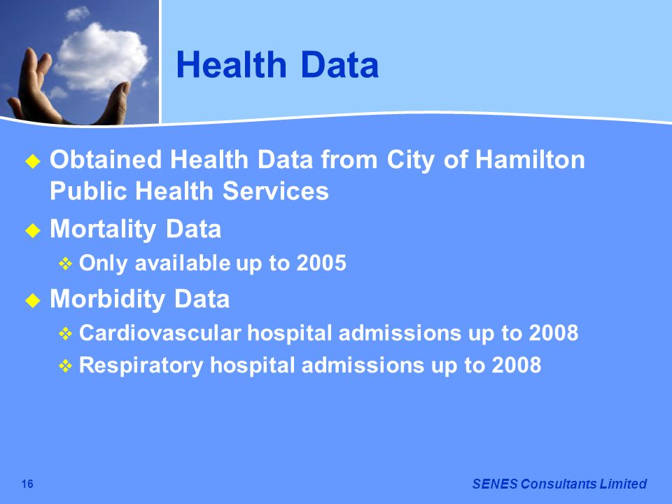 Health Data Obtained Health Data from City of Hamilton Public Health Services. Mortality Data. Only available up to 2005.