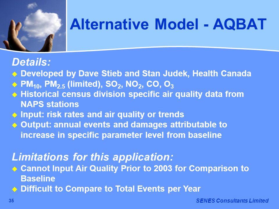 Alternative Model - AQBAT