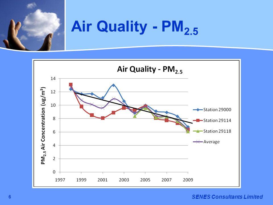 Air Quality - PM2.5 6