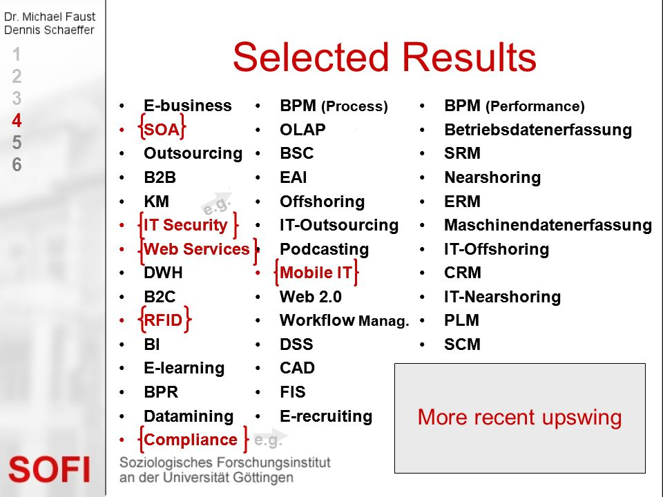 Selected Results More recent upswing 1 2 3 4 5 6 BPM (Performance)