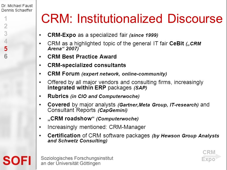CRM: Institutionalized Discourse
