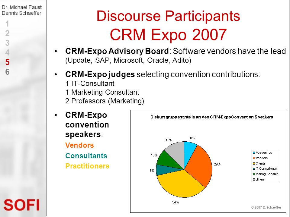 Discourse Participants CRM Expo 2007