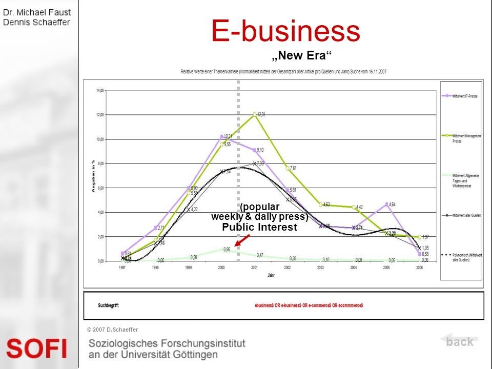 "E-business ""New Era back Public Interest (popular"