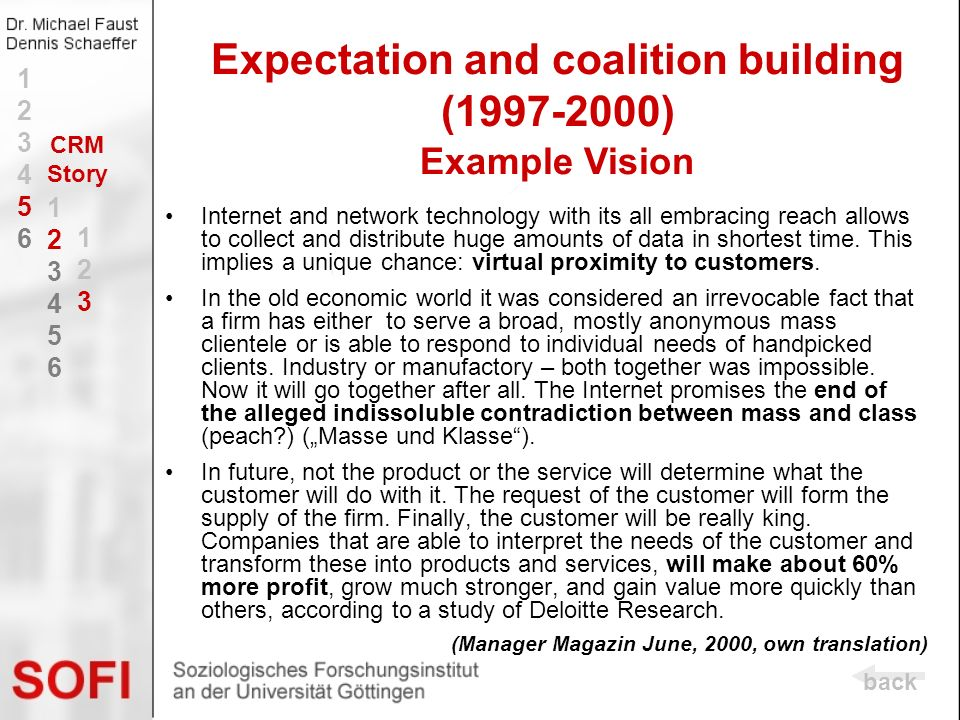 Expectation and coalition building ( )