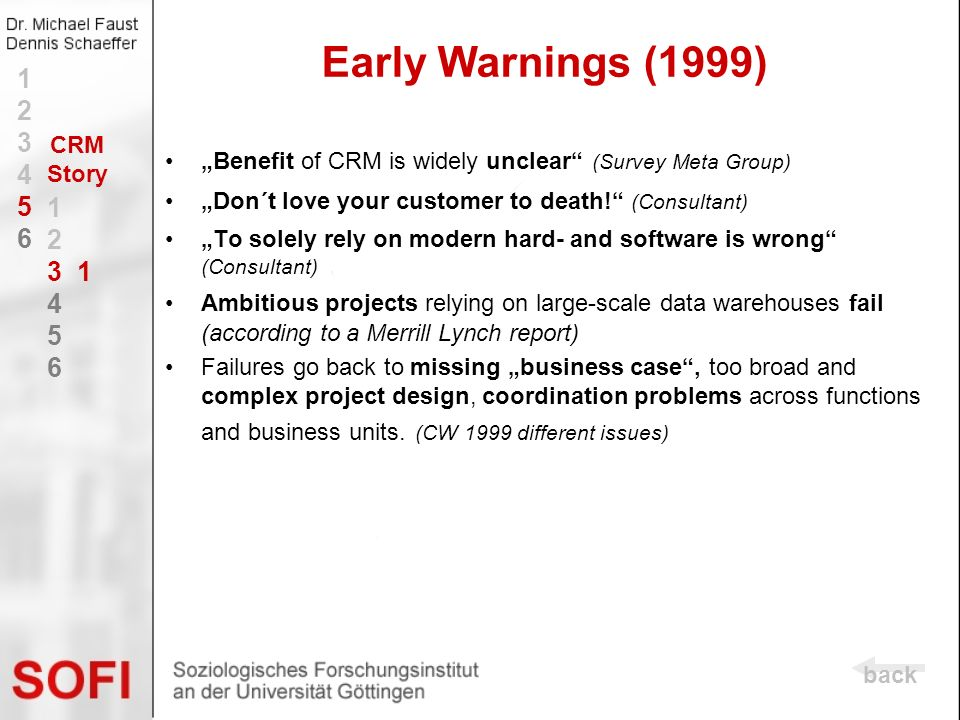 Early Warnings (1999) 1 2 3 4 5 6 1 2 3 4 5 6 1 CRM Story