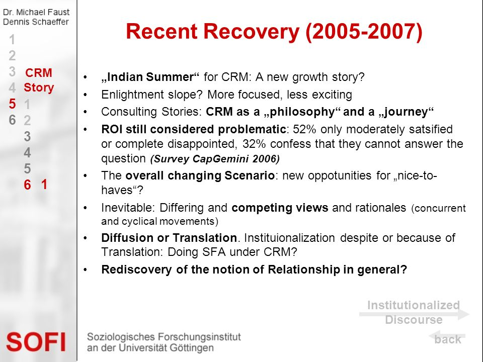 Recent Recovery (2005-2007) 1 2 3 4 5 6 1 2 3 4 5 6 1 CRM Story
