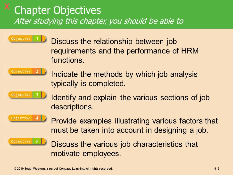 relationship of job requirements and hrm functions