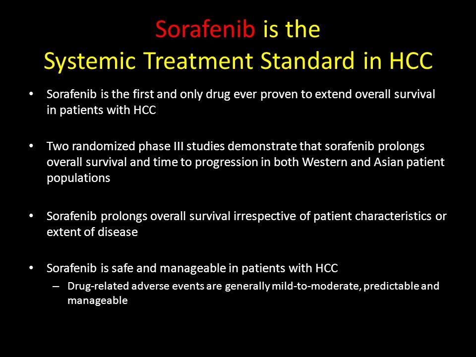 Sorafenib is the Systemic Treatment Standard in HCC