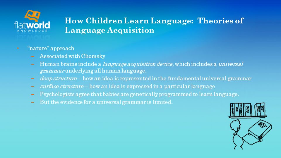 How Children Learn Language: Theories of Language Acquisition