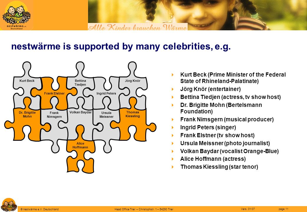 nestwärme is supported by many celebrities, e.g.