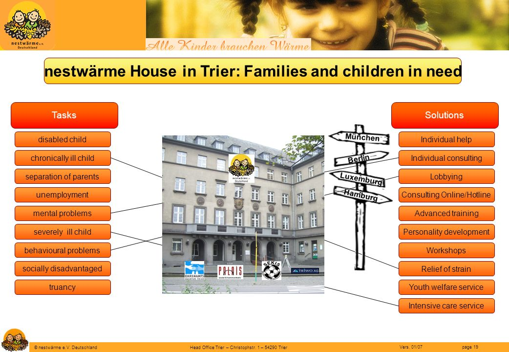 nestwärme House in Trier: Families and children in need
