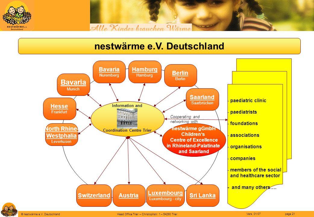 nestwärme e.V. Deutschland