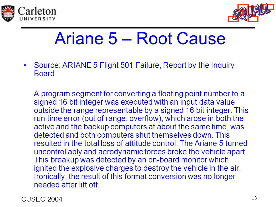 Ariane 5 – Root Cause Source: ARIANE 5 Flight 501 Failure, Report by the Inquiry Board.