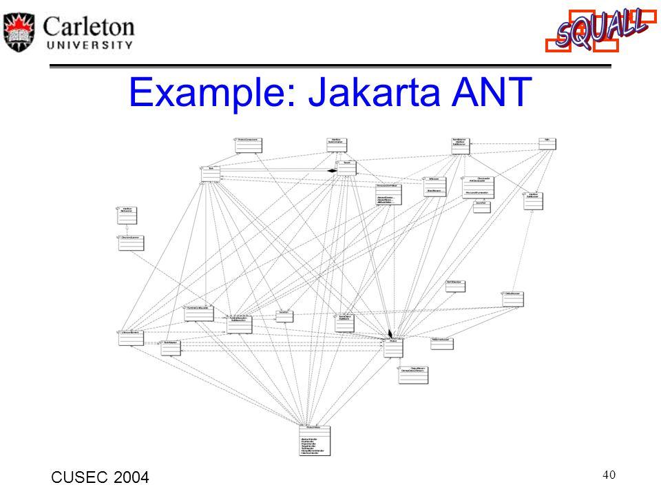 Example: Jakarta ANT