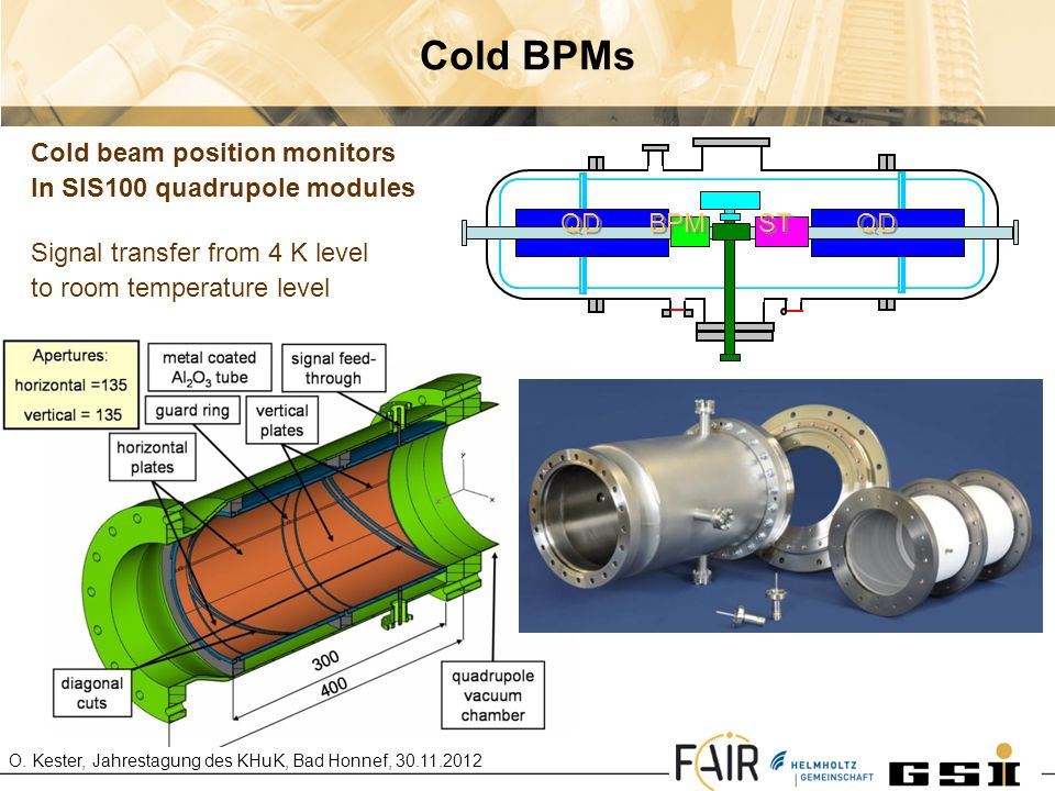 Cold BPMs Cold beam position monitors In SIS100 quadrupole modules