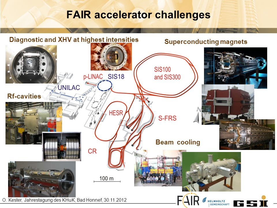 FAIR accelerator challenges