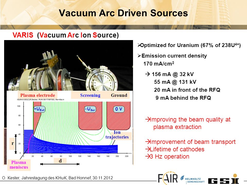 Vacuum Arc Driven Sources